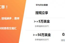 哪个跨境收款平台最靠谱,为啥P卡费率高还有人用?